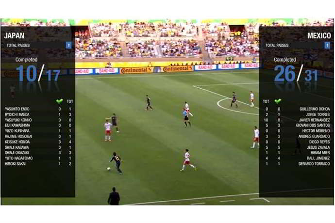 mundial 2014 android