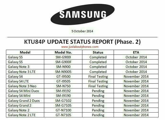 android 4.4.4 samsung
