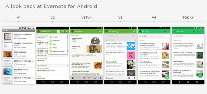 evernote v7.0 android