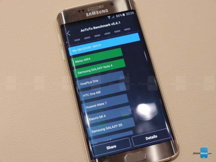 galaxy s6 benchmark
