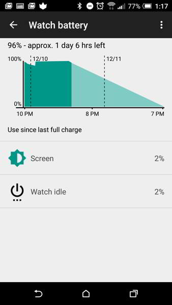 android wear stats bateria android