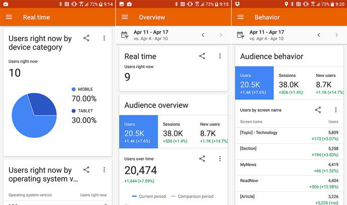 google analytics v3.0 android
