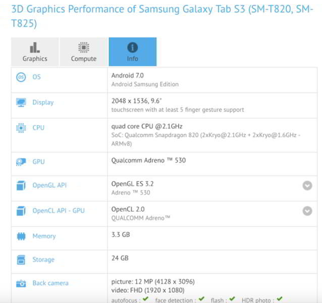 galaxy tab s3 benchmark android